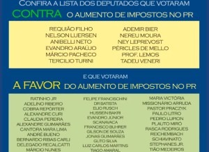 deputados que votaram